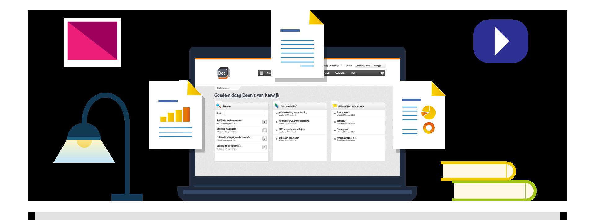 Doc - Beheer uw organisatiedocumenten en formulieren in één systeem